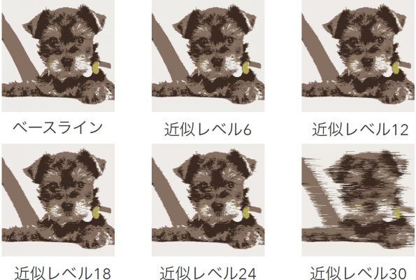 Pictures of dog with different approximation levels